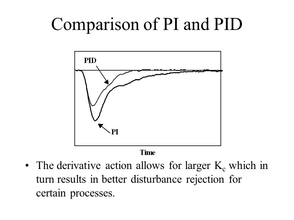 Comparison of PI and PID