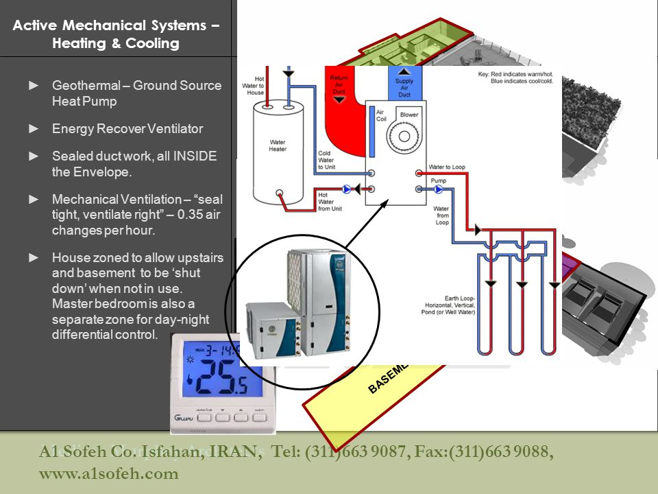 Active Mechanical Systems – Heating & Cooling