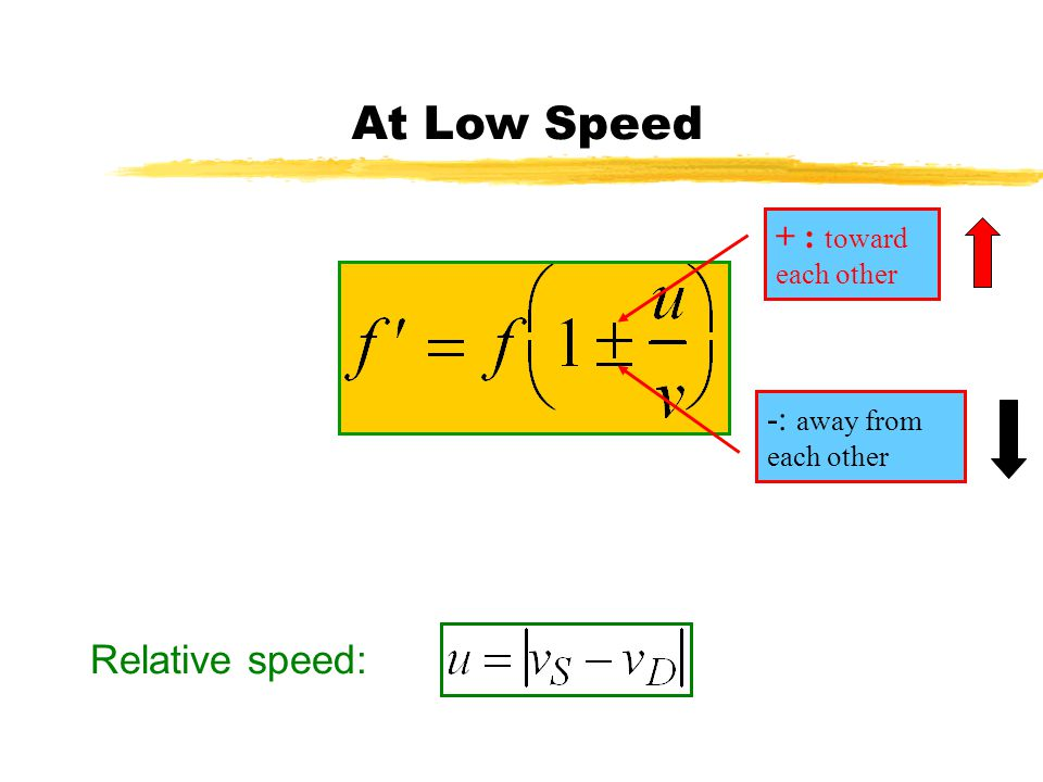 At Low Speed Relative speed: + : toward each other