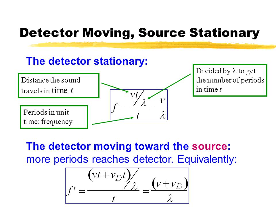 Detector Moving, Source Stationary