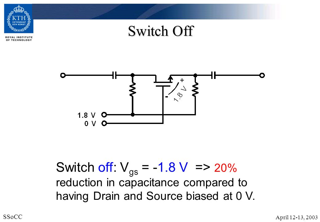 Switch Off Switch off: Vgs = -1.8 V => 20% reduction in capacitance compared to having Drain and Source biased at 0 V.