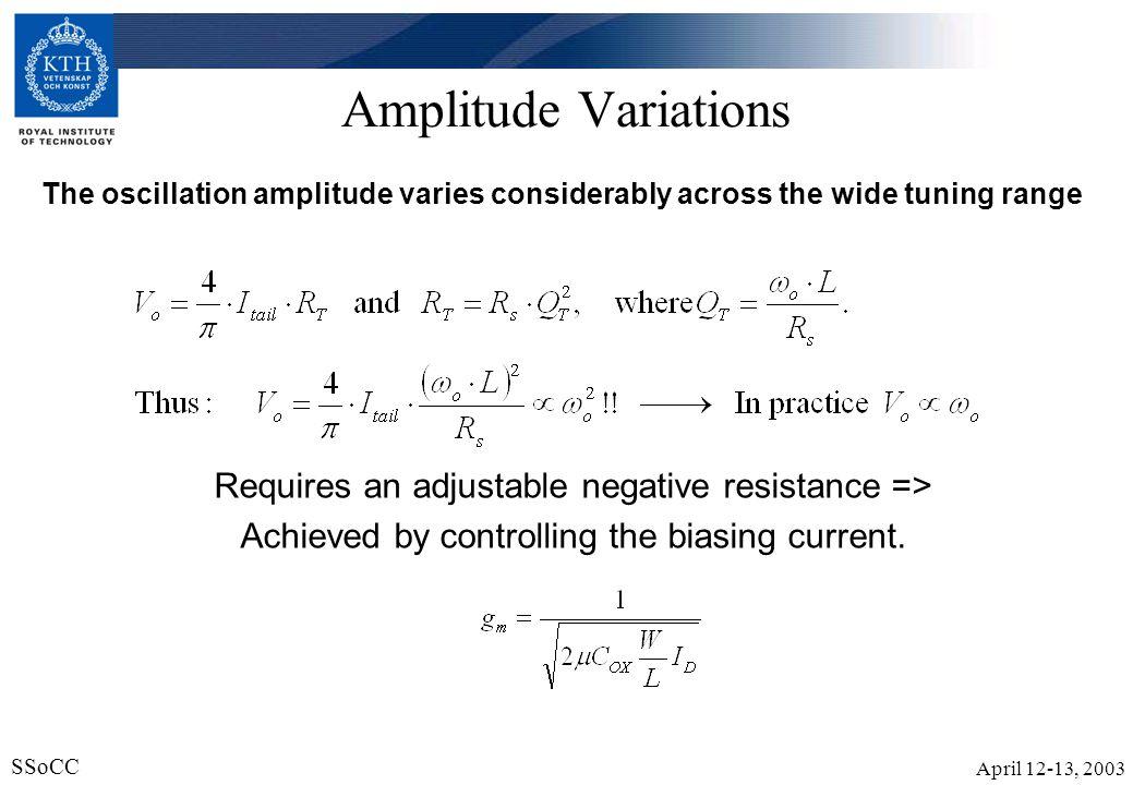 Amplitude Variations Requires an adjustable negative resistance =>