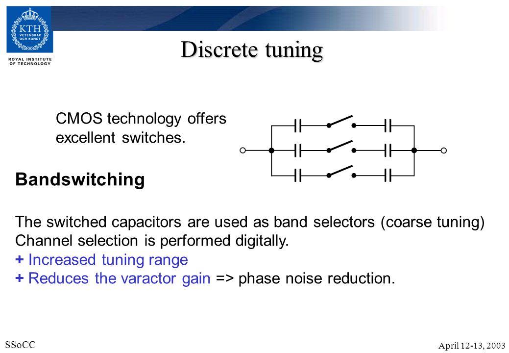 Discrete tuning Bandswitching