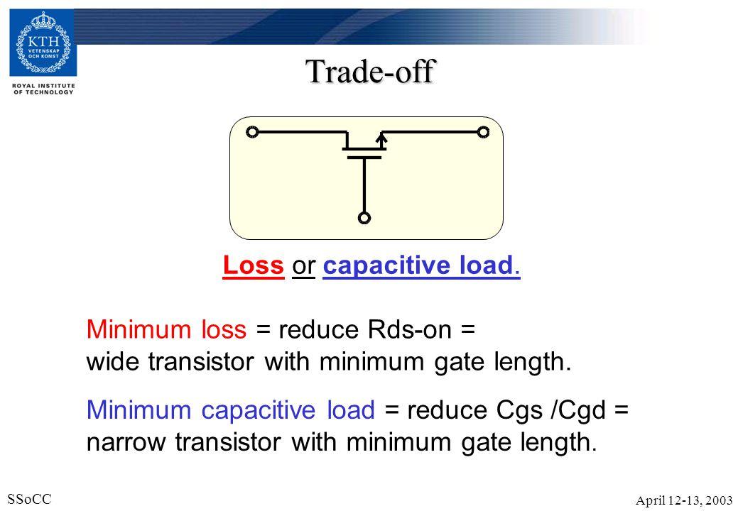 Loss or capacitive load.