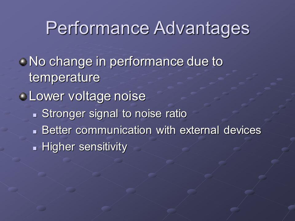 Performance Advantages