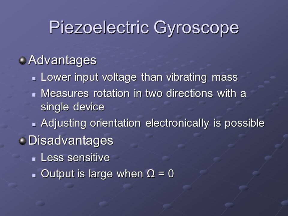 Piezoelectric Gyroscope