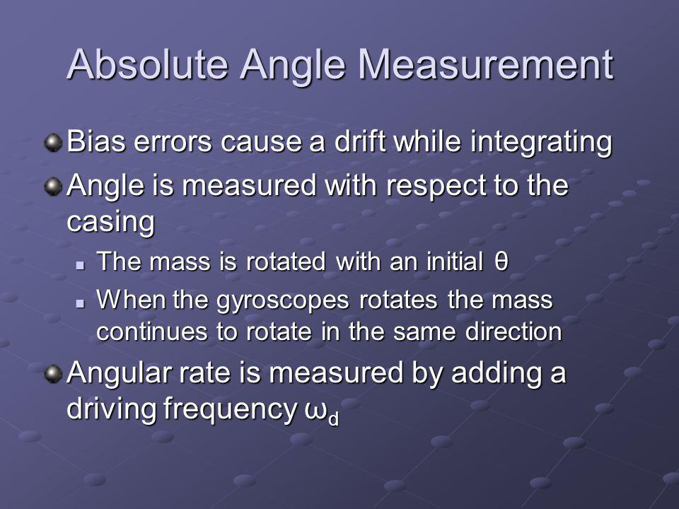 Absolute Angle Measurement