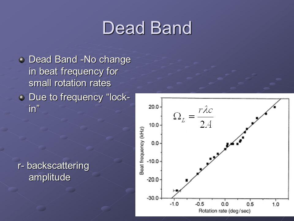 Dead Band Dead Band -No change in beat frequency for small rotation rates. Due to frequency lock-in