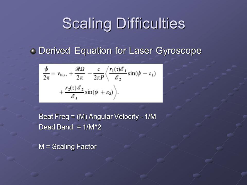 Scaling Difficulties Derived Equation for Laser Gyroscope