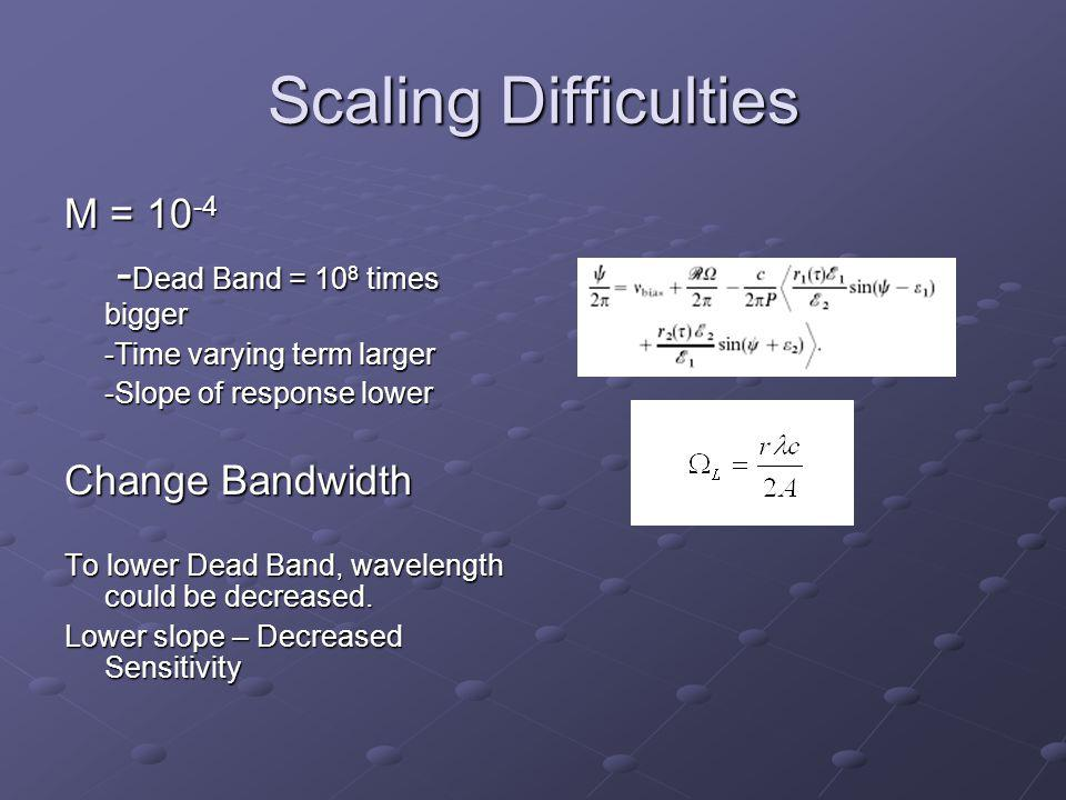 Scaling Difficulties -Dead Band = 108 times bigger M = 10-4