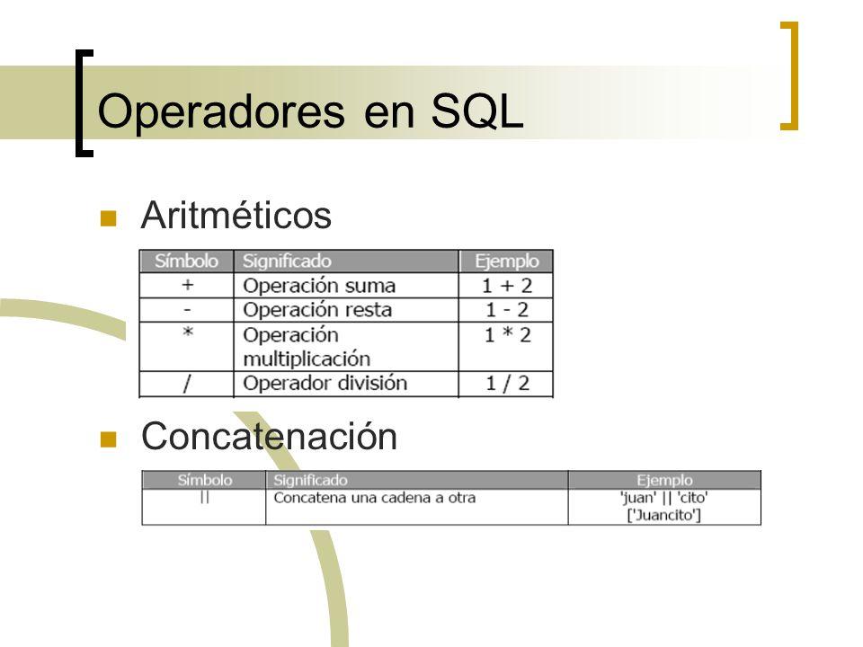 Operadores en SQL Aritméticos Concatenación