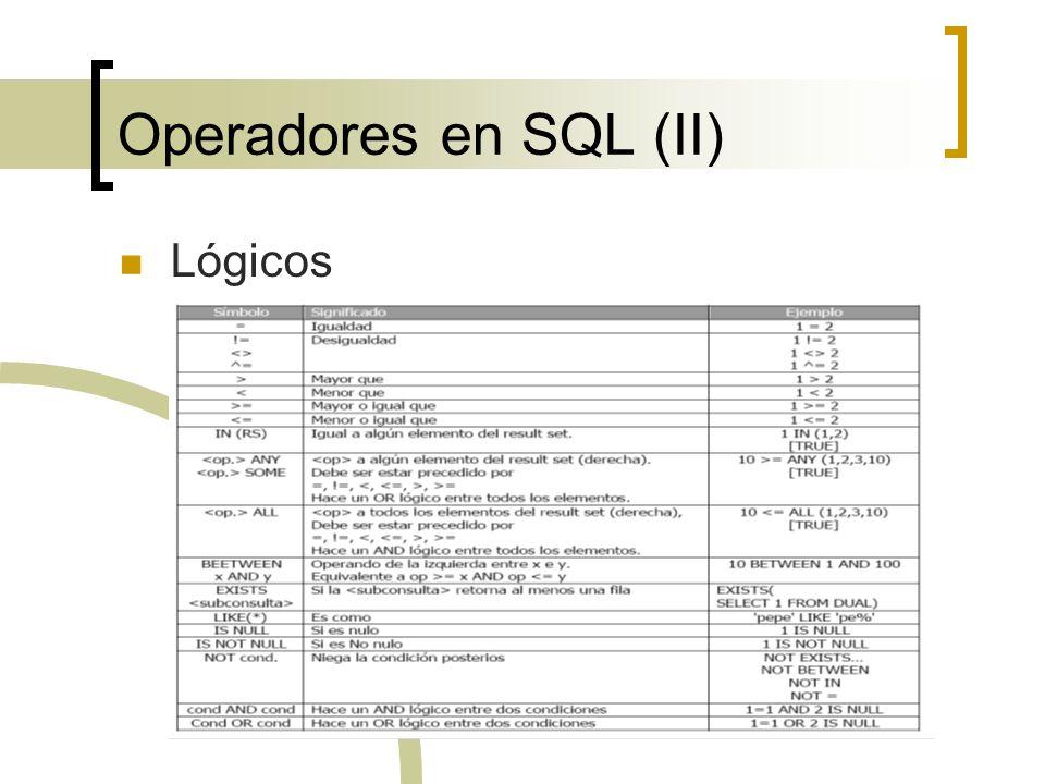 Operadores en SQL (II) Lógicos