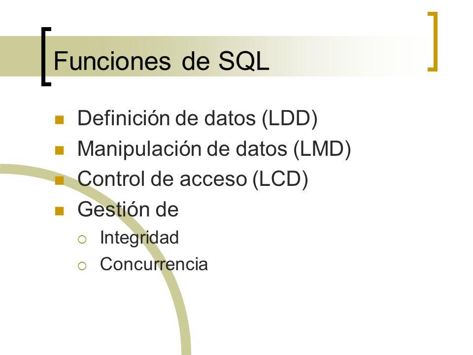 Funciones de SQL Definición de datos (LDD) Manipulación de datos (LMD)