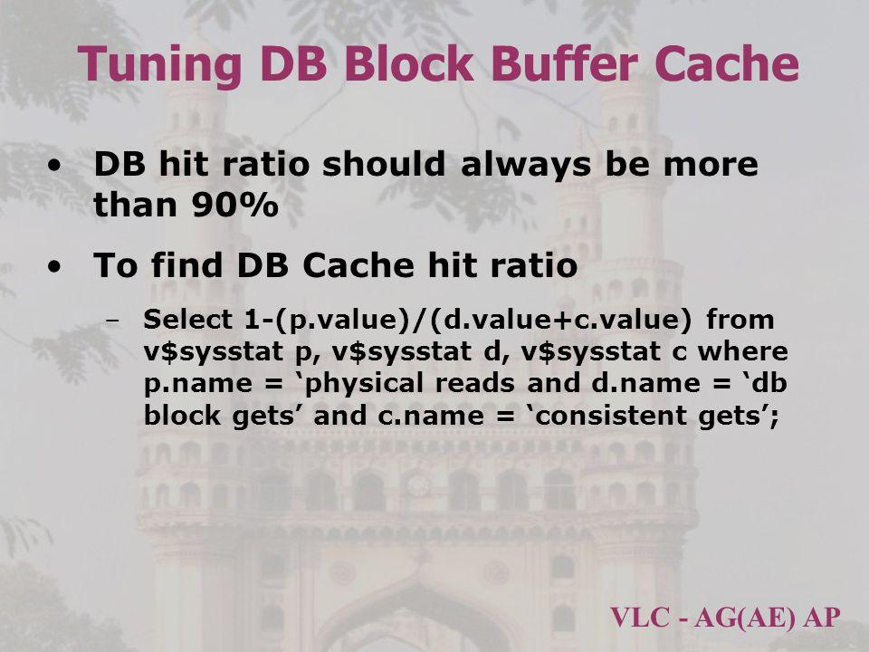 Tuning DB Block Buffer Cache