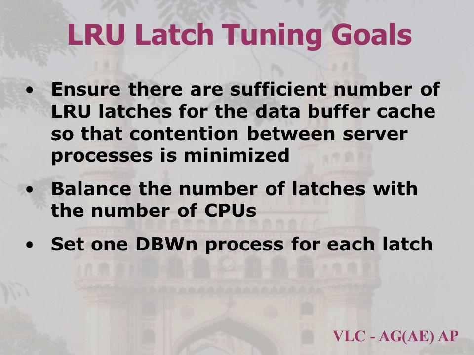 LRU Latch Tuning Goals