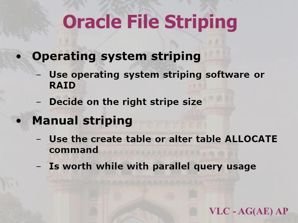 Oracle File Striping Operating system striping Manual striping