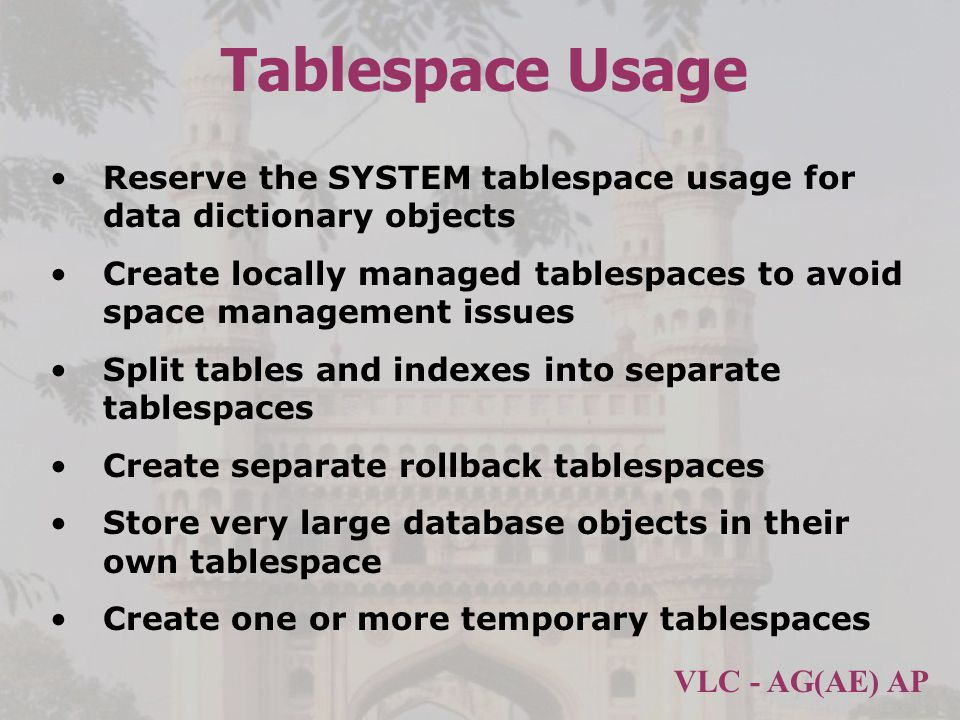 Tablespace Usage Reserve the SYSTEM tablespace usage for data dictionary objects.