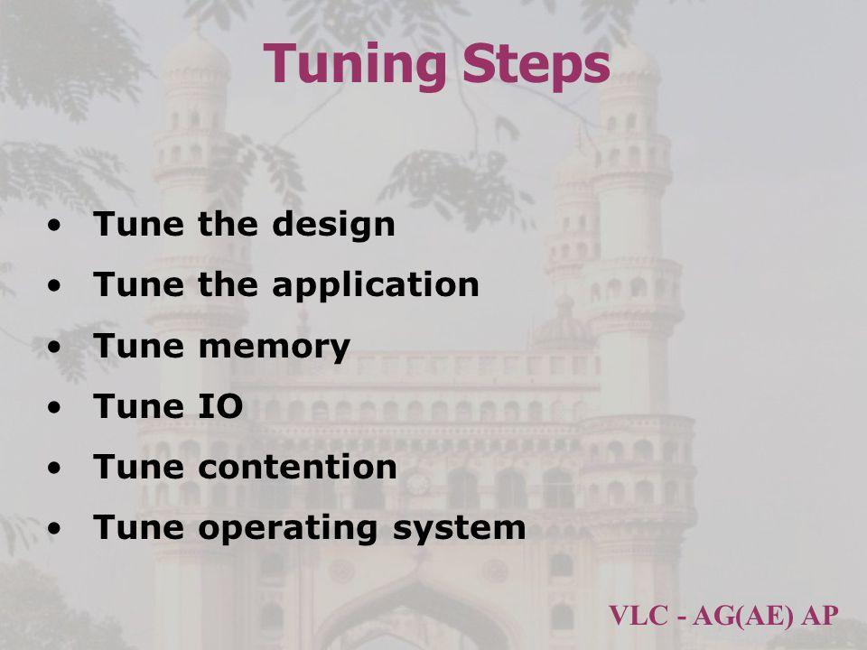 Tuning Steps Tune the design Tune the application Tune memory Tune IO
