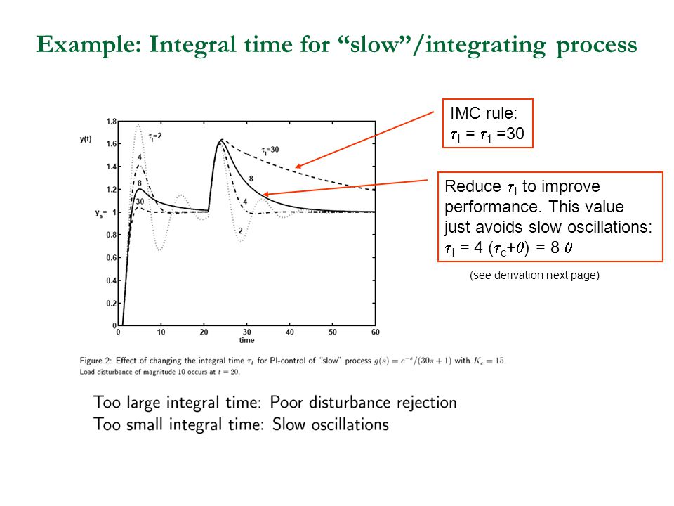 Example: Integral time for slow /integrating process