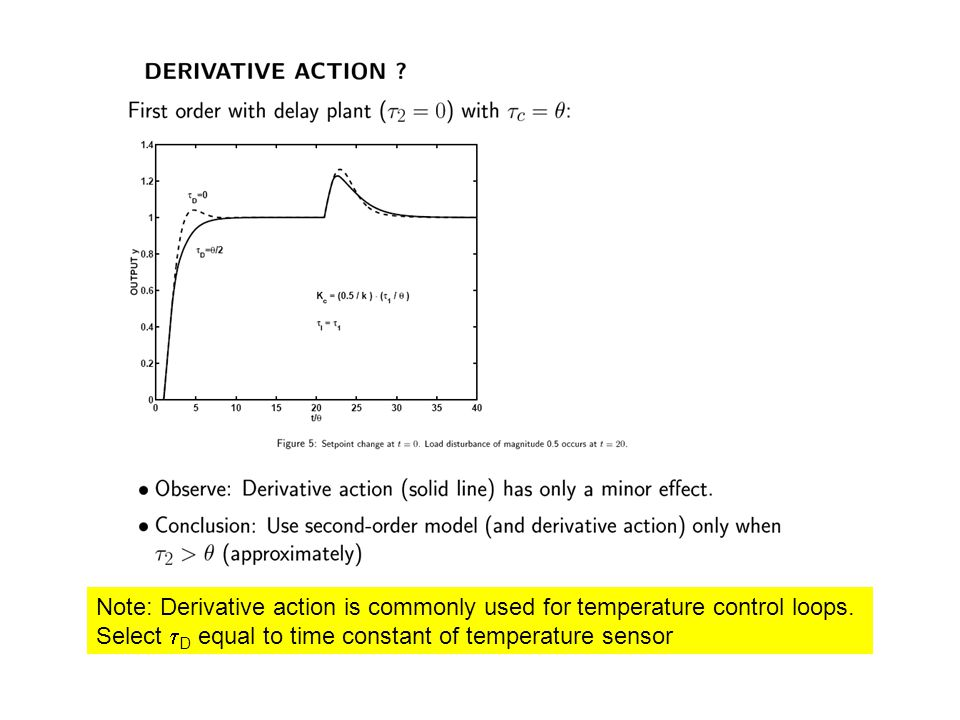 Note: Derivative action is commonly used for temperature control loops.
