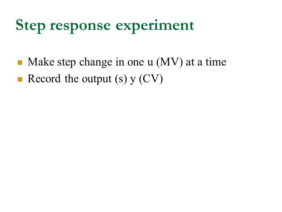 Step response experiment