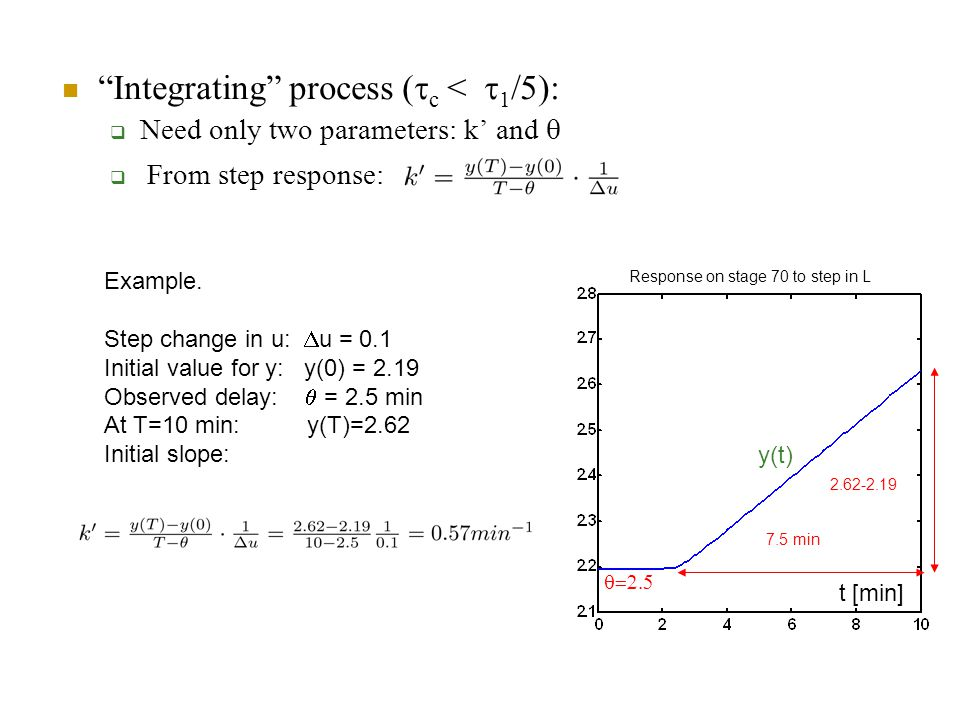 Integrating process (c < 1/5):