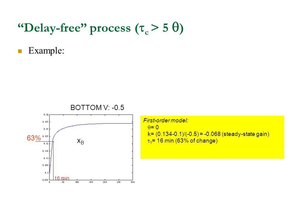 Delay-free process (c > 5 )