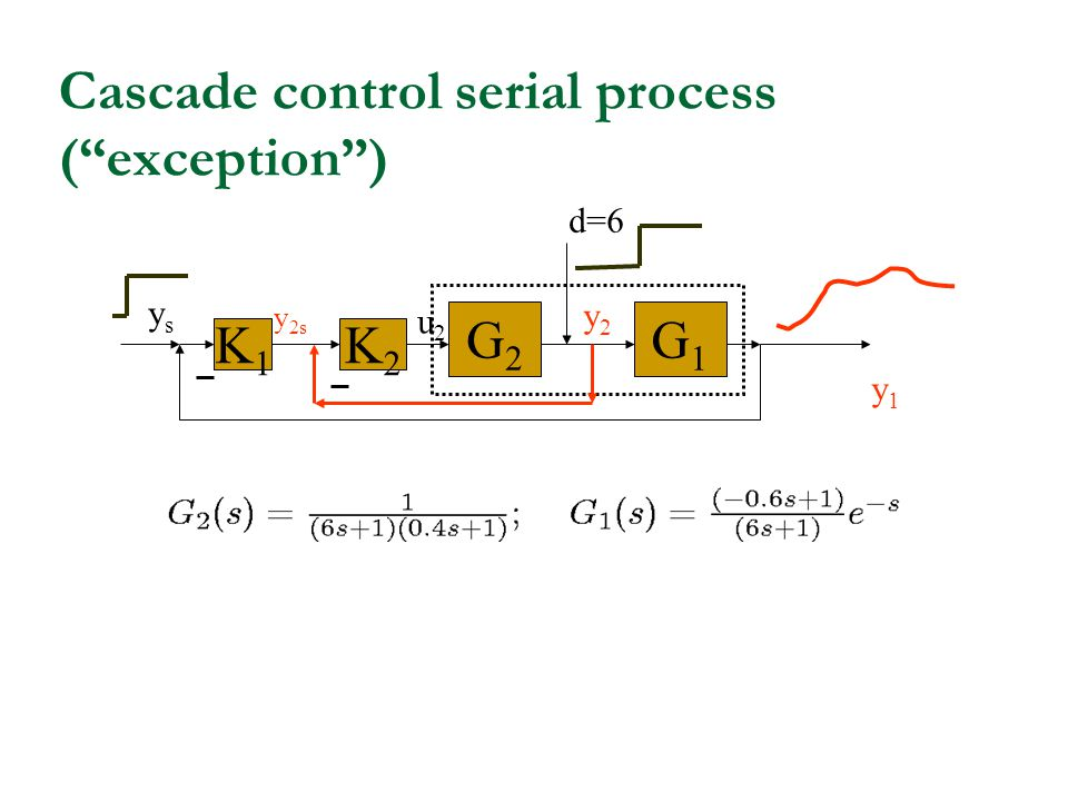 Cascade control serial process ( exception )