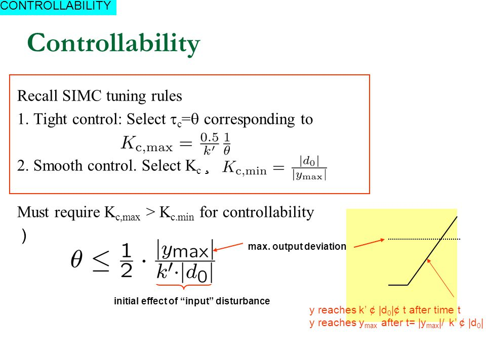 Controllability Recall SIMC tuning rules