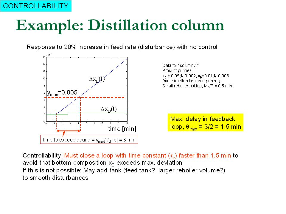 Example: Distillation column