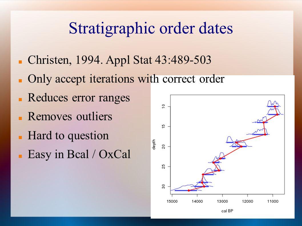 Stratigraphic order dates