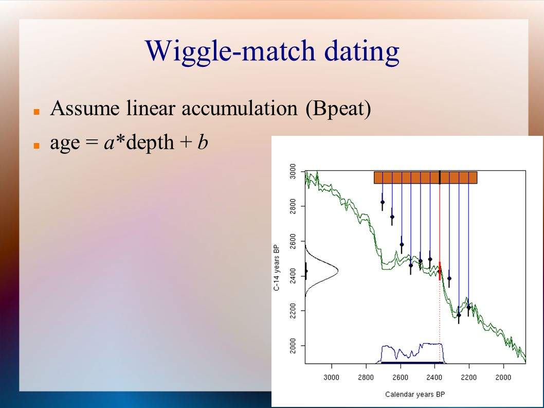 Wiggle-match dating Assume linear accumulation (Bpeat)