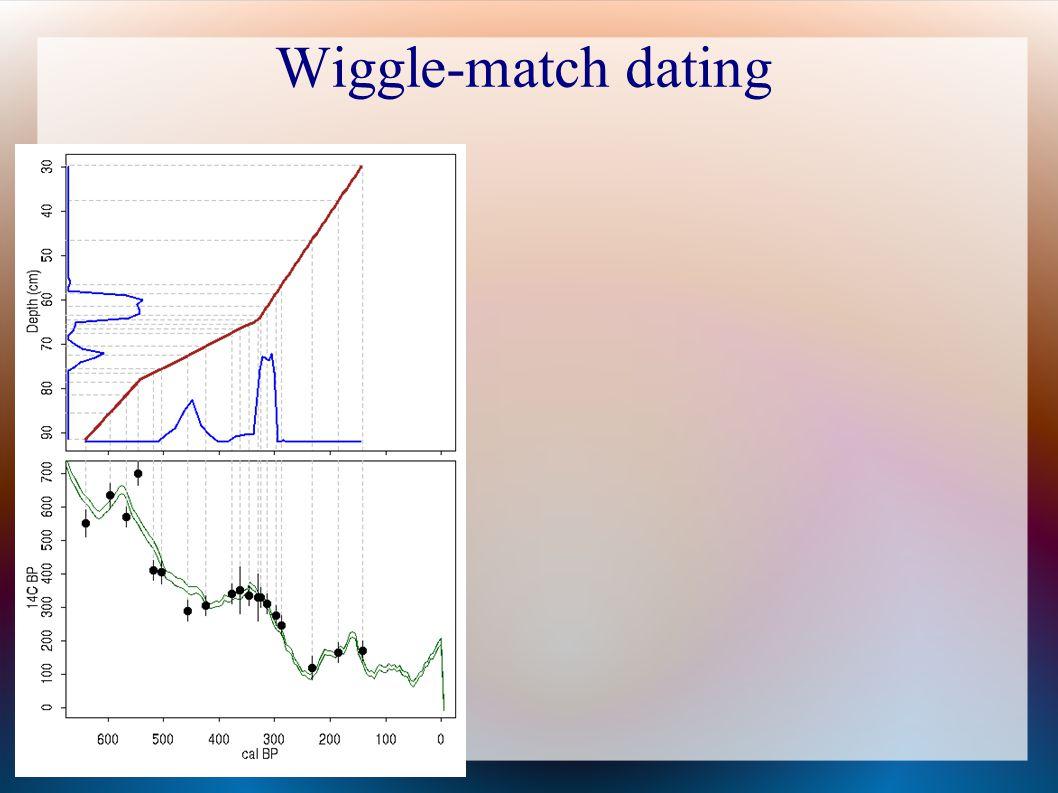 Wiggle-match dating