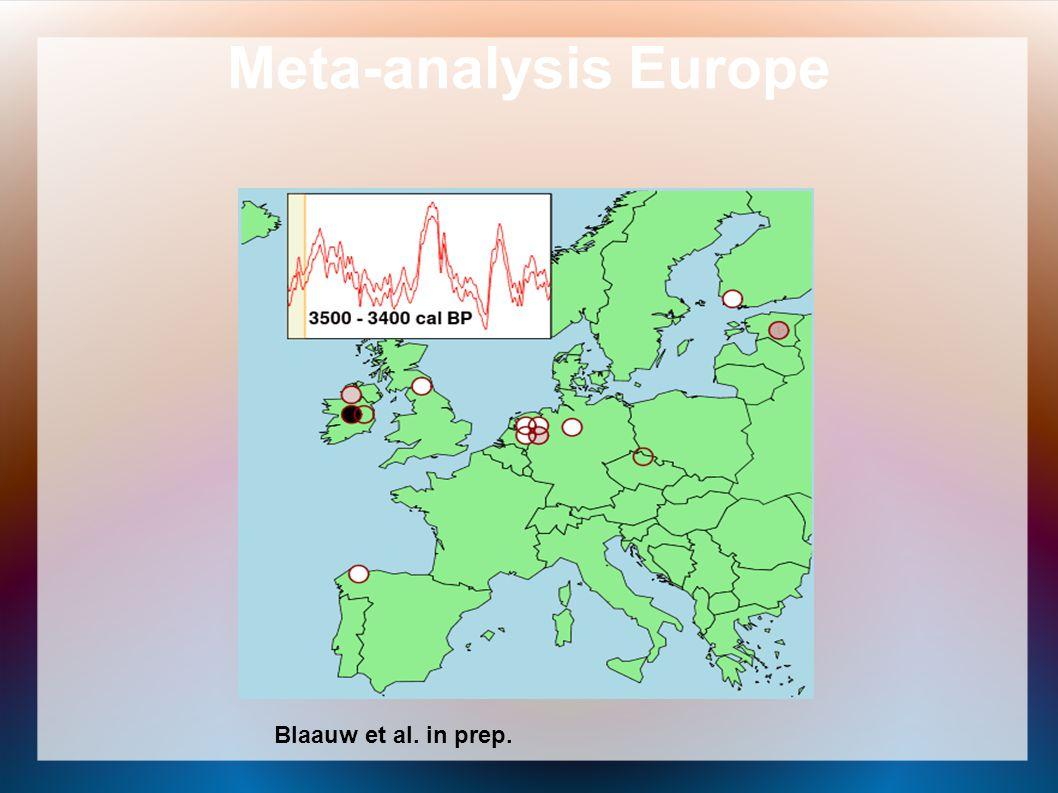 Meta-analysis Europe Blaauw et al. in prep.