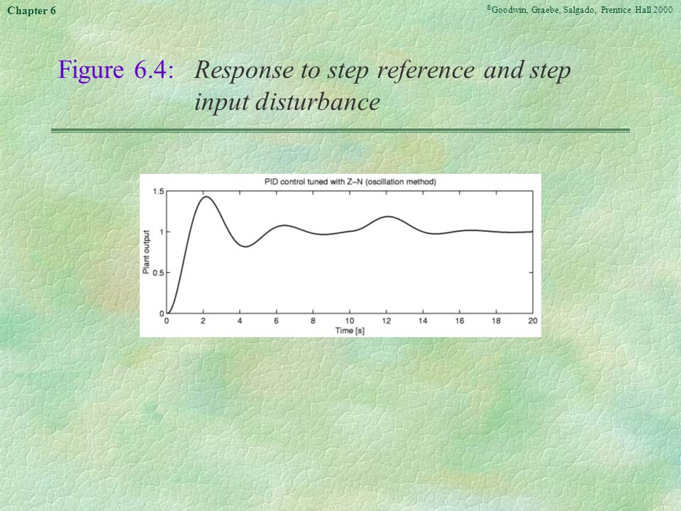 Figure 6.4: Response to step reference and step input disturbance