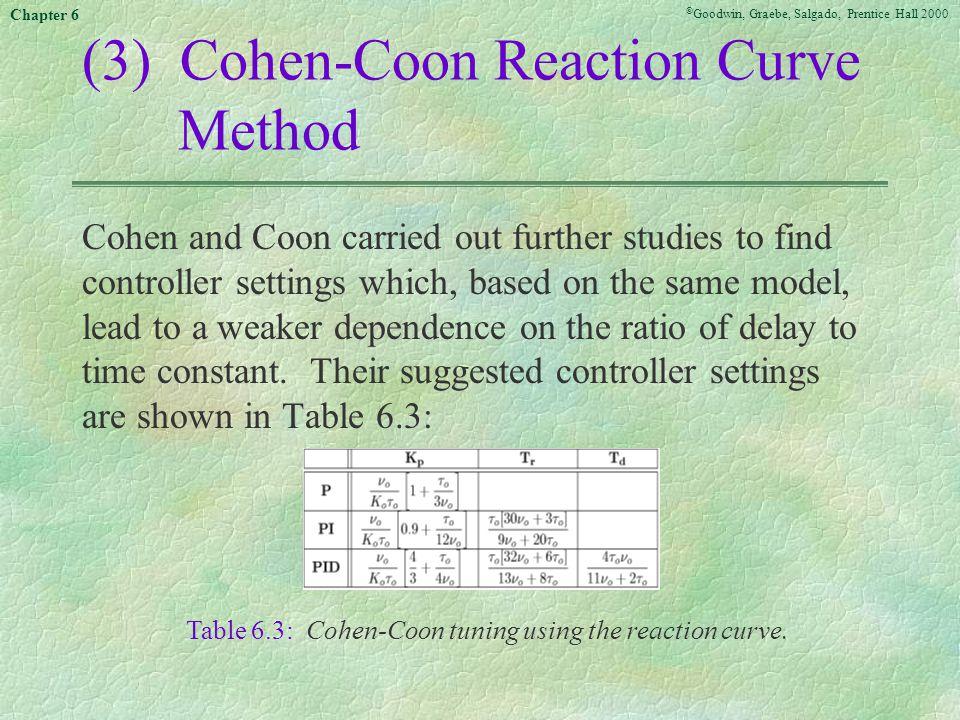 (3) Cohen-Coon Reaction Curve Method