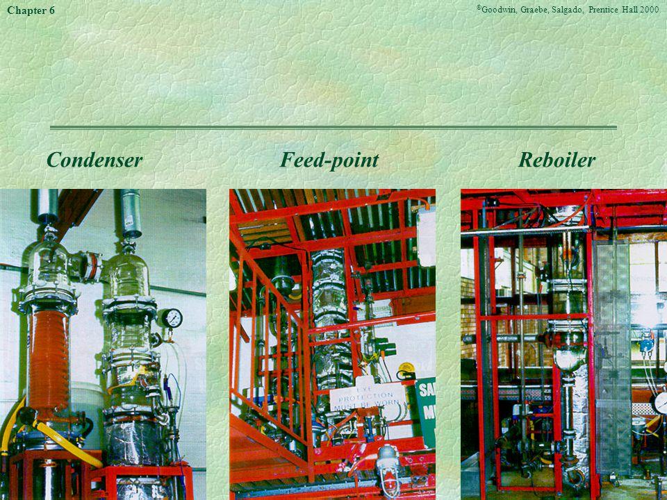 Condenser Feed-point Reboiler