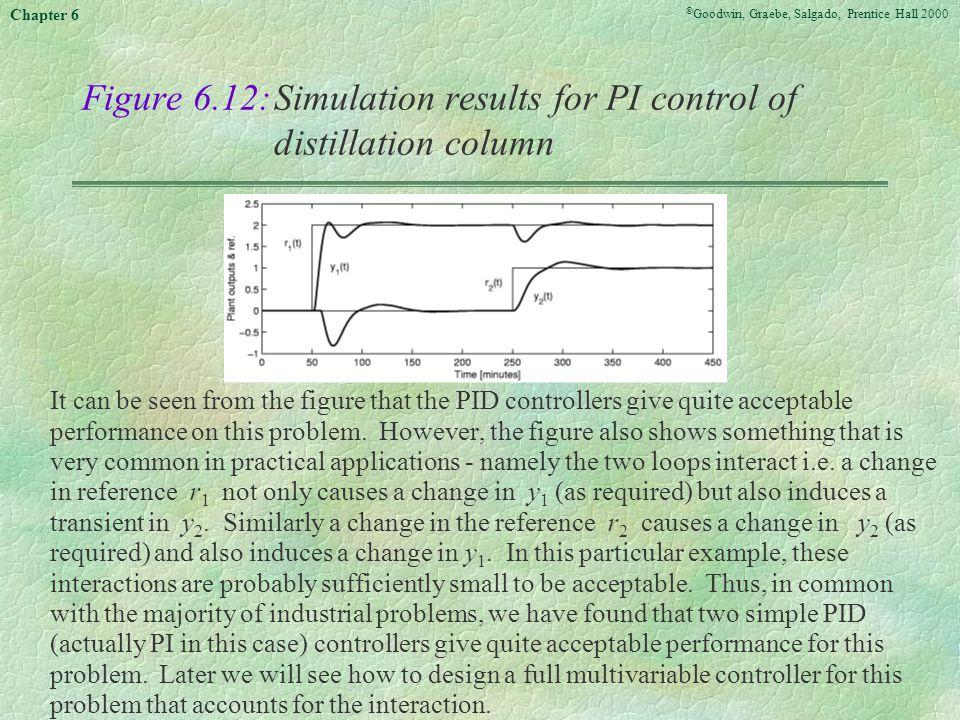Figure 6.12: Simulation results for PI control of distillation column