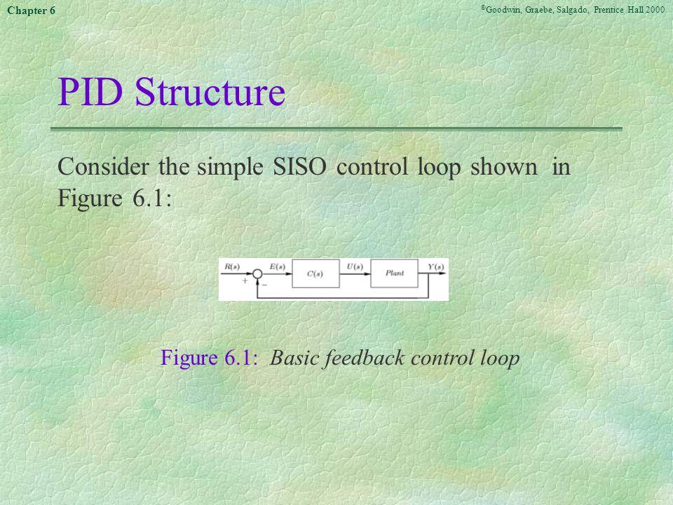 PID Structure Consider the simple SISO control loop shown in Figure 6.1: <<<6.2>>> Figure 6.1: Basic feedback control loop.