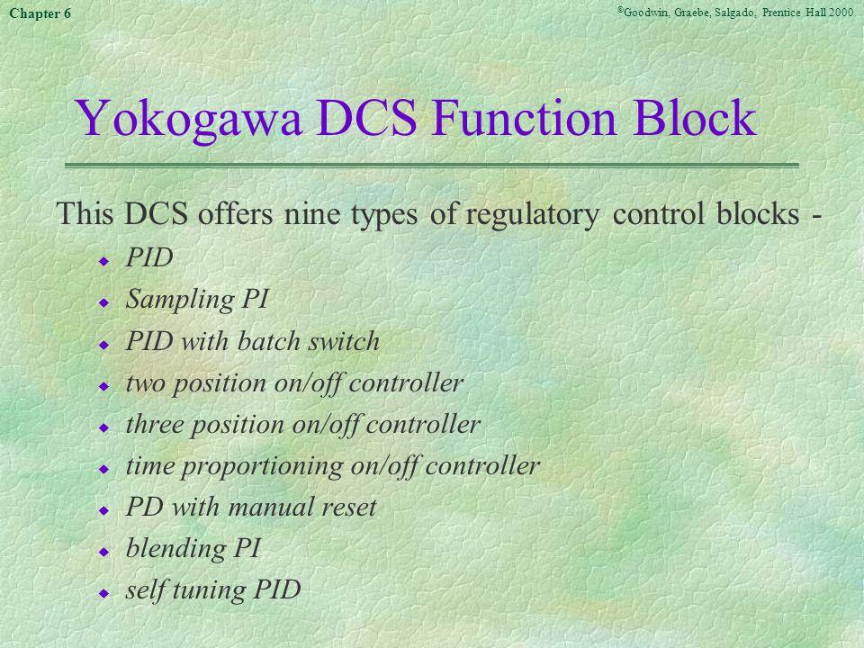 Yokogawa DCS Function Block
