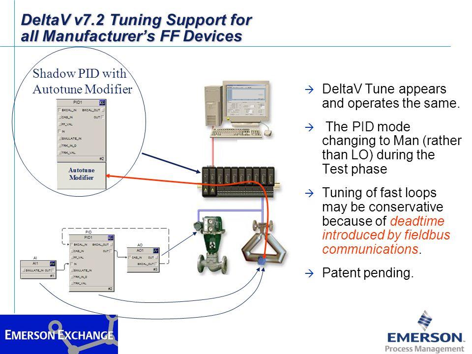 DeltaV v7.2 Tuning Support for all Manufacturer's FF Devices