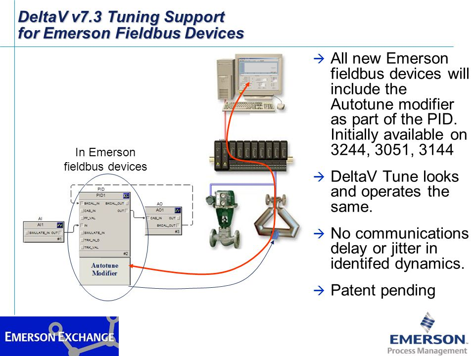 DeltaV v7.3 Tuning Support for Emerson Fieldbus Devices