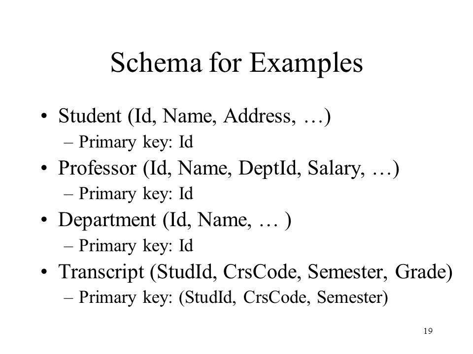 Schema for Examples Student (Id, Name, Address, …)
