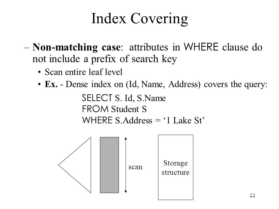 Index Covering Non-matching case: attributes in WHERE clause do not include a prefix of search key.