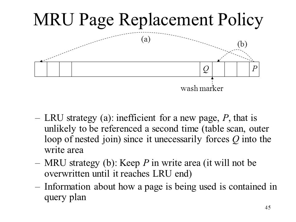 MRU Page Replacement Policy
