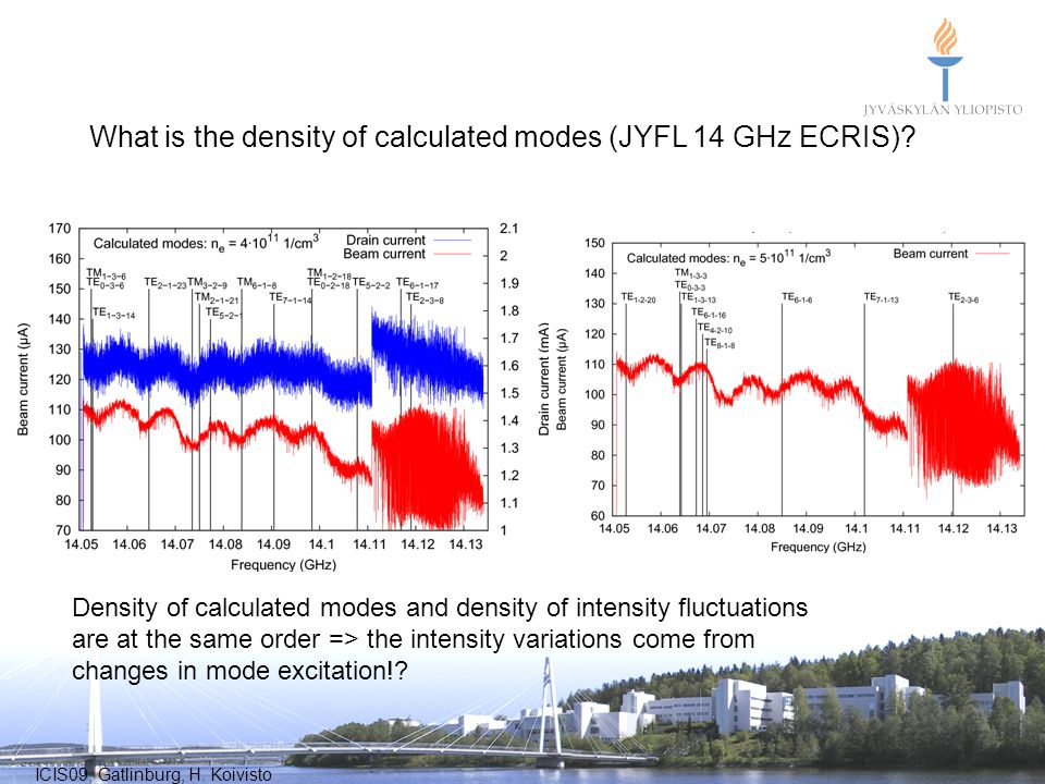 What is the density of calculated modes (JYFL 14 GHz ECRIS)