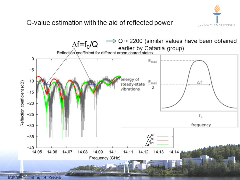 ∆f=f0/Q Q-value estimation with the aid of reflected power