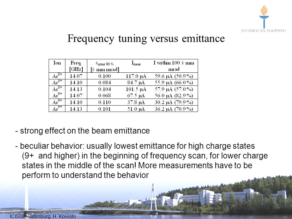 Frequency tuning versus emittance