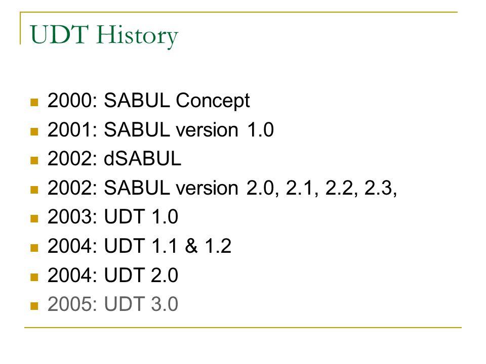 UDT History 2000: SABUL Concept 2001: SABUL version 1.0 2002: dSABUL