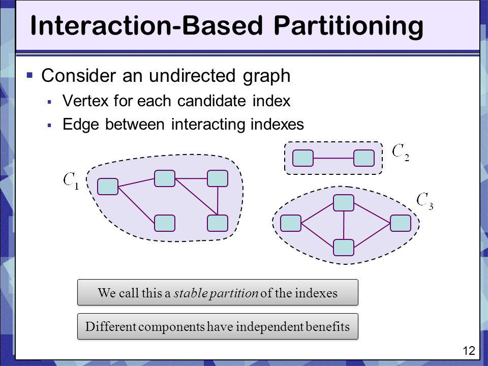 Interaction-Based Partitioning